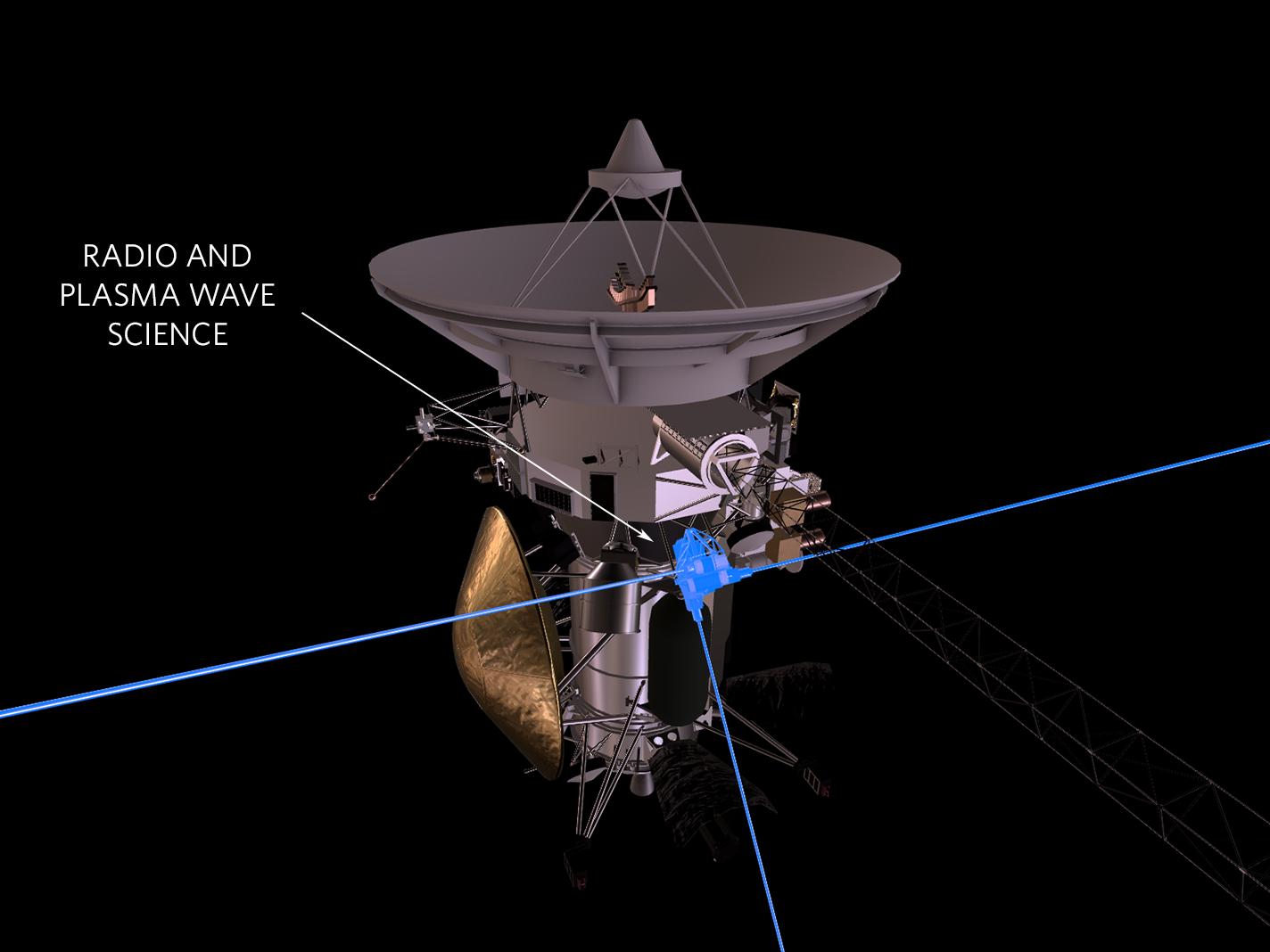 À la source des ondes kilométriques de Saturne